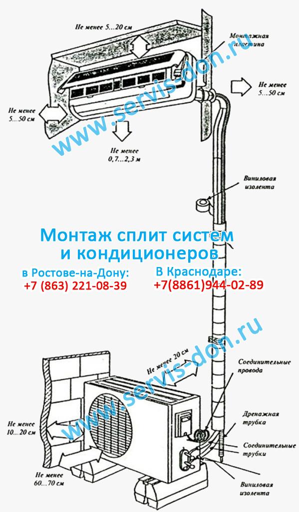 схема монтажа бытовой сплит системы